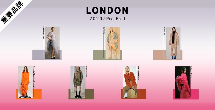 倫敦:品牌推薦(2020初秋)