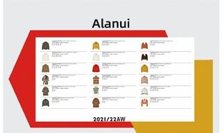 Alanui - 2021/22秋冬订货会